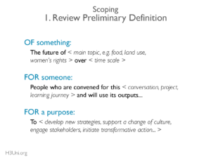 Review scoping stagement